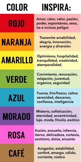 Que nos cuentan los distintos colores